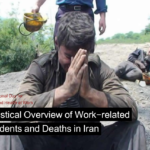 Statistical overview of Work Safety in Iran